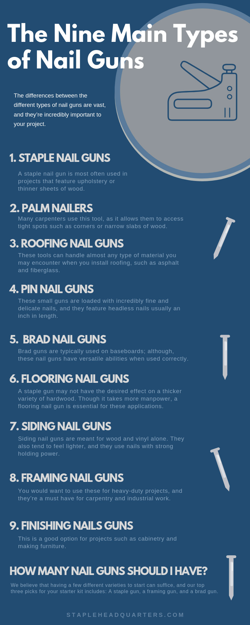 The Main Types of Nail Guns infographic